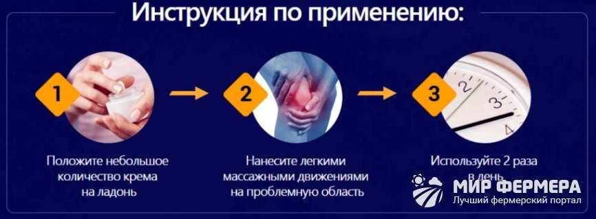 Крем для суставов Artrodex как использовать