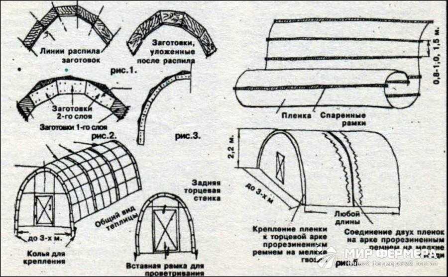 Обшивка теплицы
