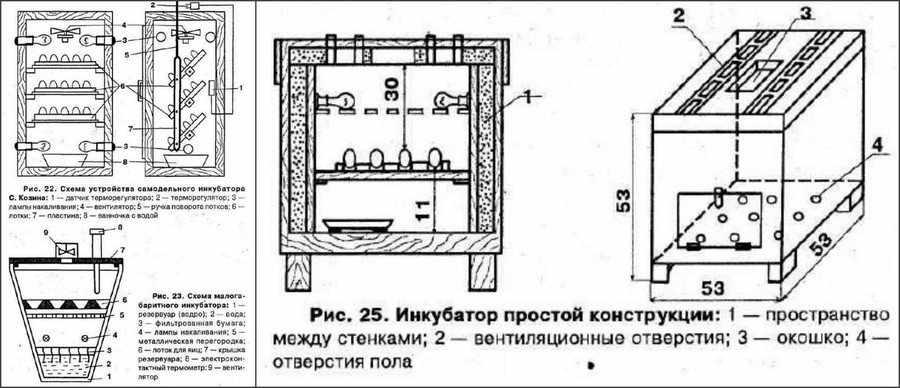 Самодельный инкубатор чертеж
