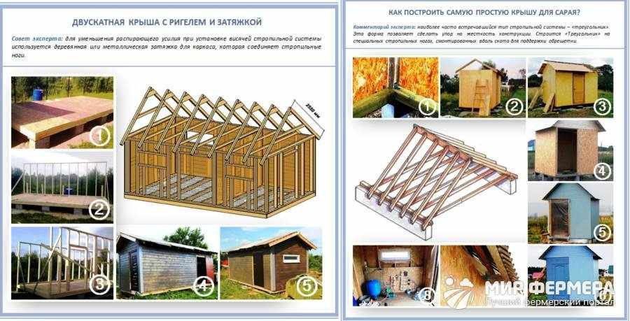 Как построить крышу в сарае