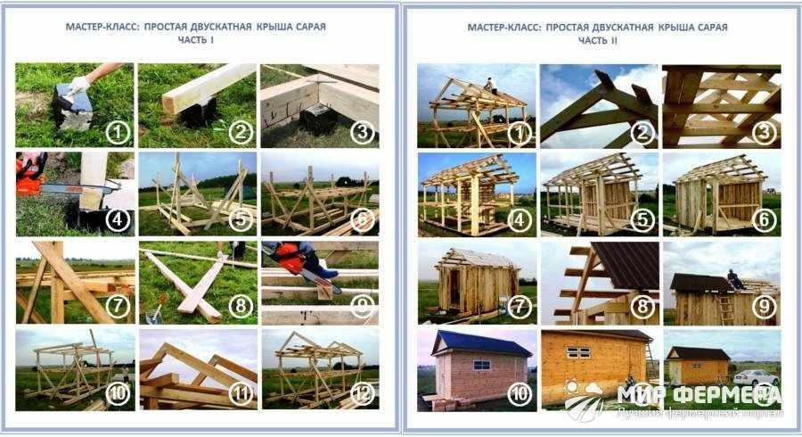 Строительство крыши сарая своими руками