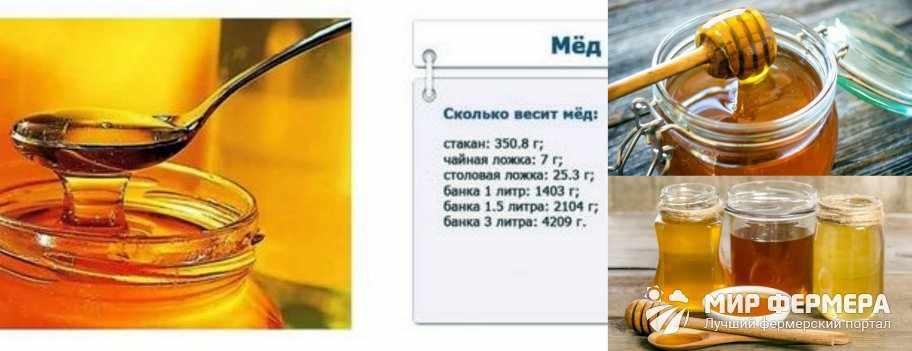 Вес меда в литрах