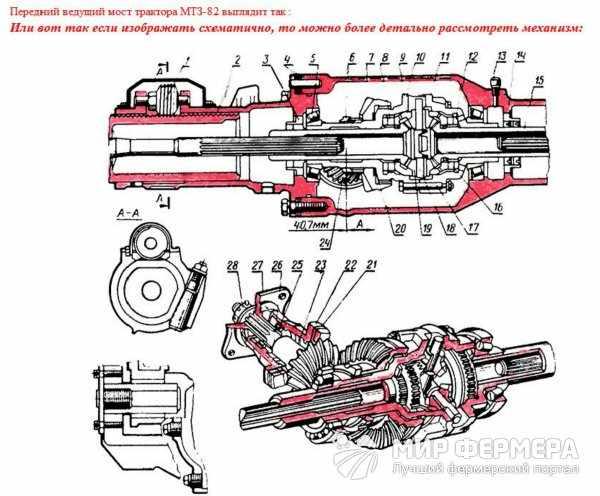 Схема моста МТЗ-82