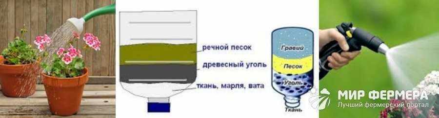 Как сделать воду мягкой
