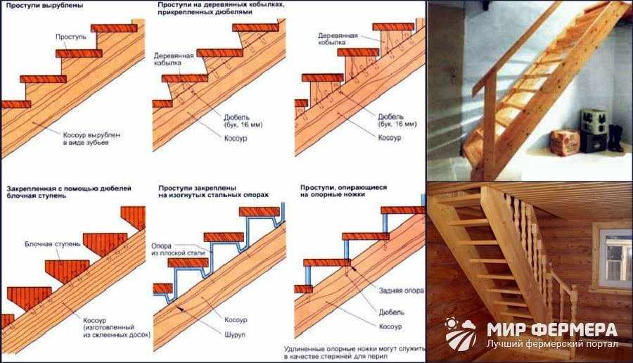 Лестница в погреб из дерева