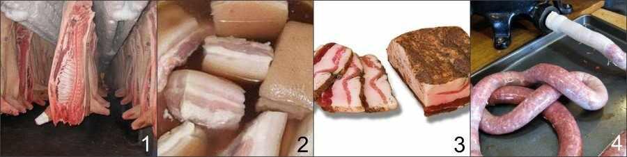 Как хранить свинину