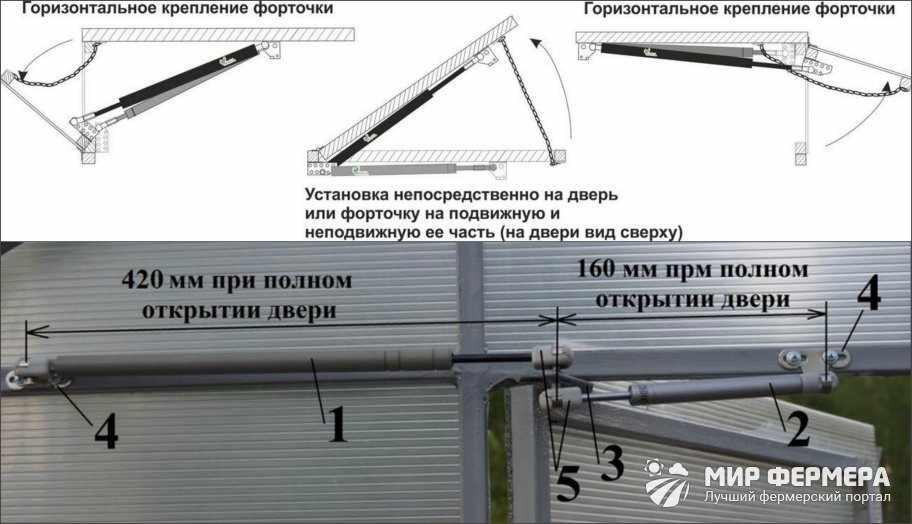 Монтаж термопривода в теплице