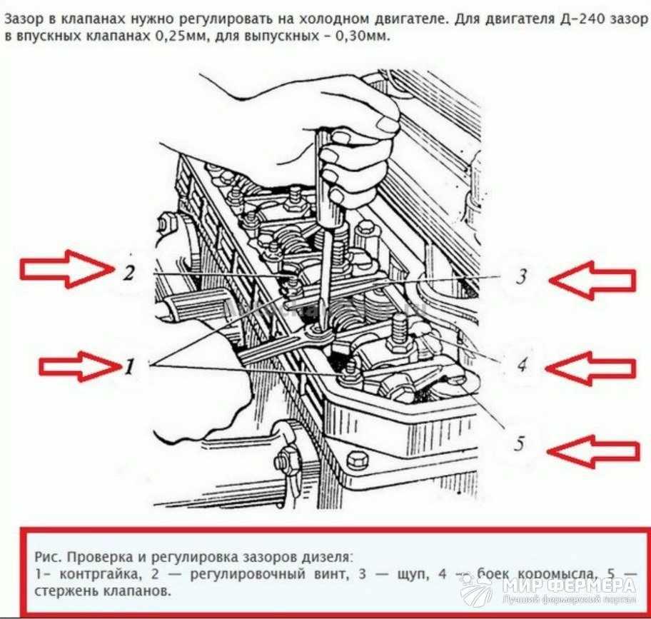 Проверка зазоров дизельного двигателя