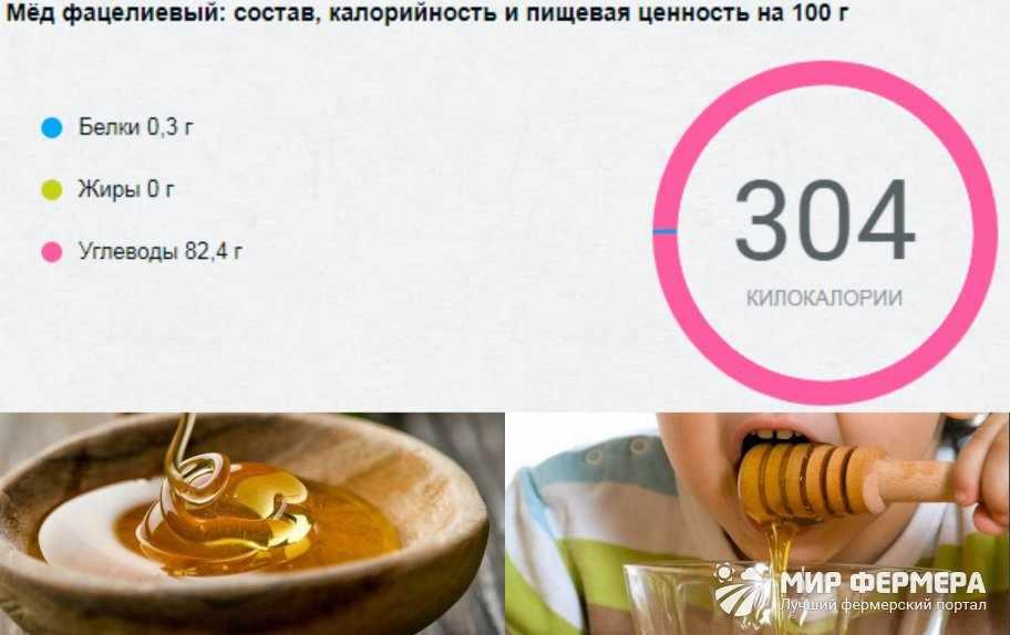 Фацелиевый мед состав