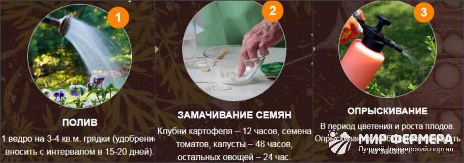 Биоудобрение Biogrow инструкция