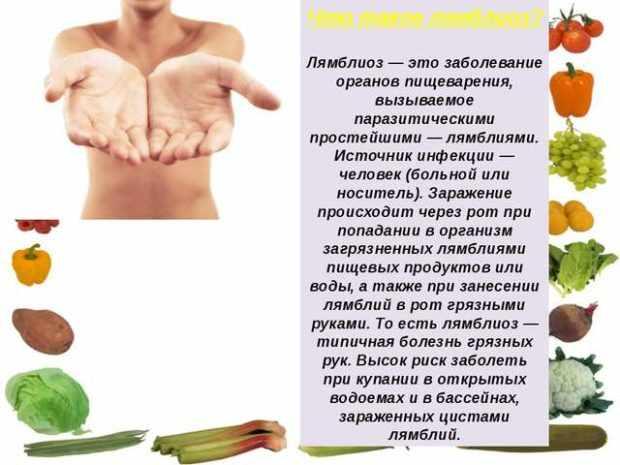 Лямблиоз у человека