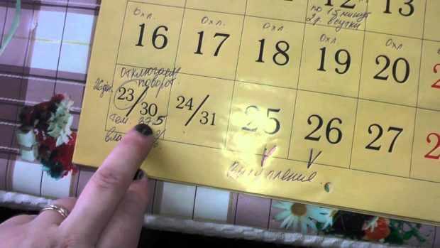Ведение дневника
