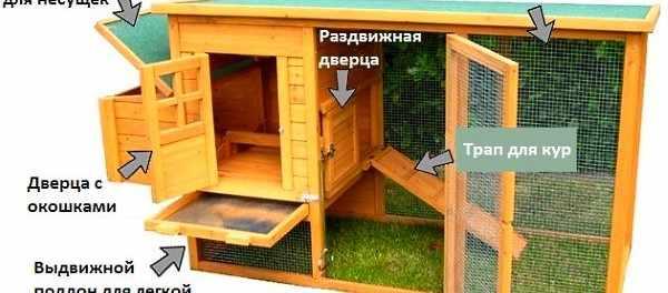 Конструкция летнего курятника