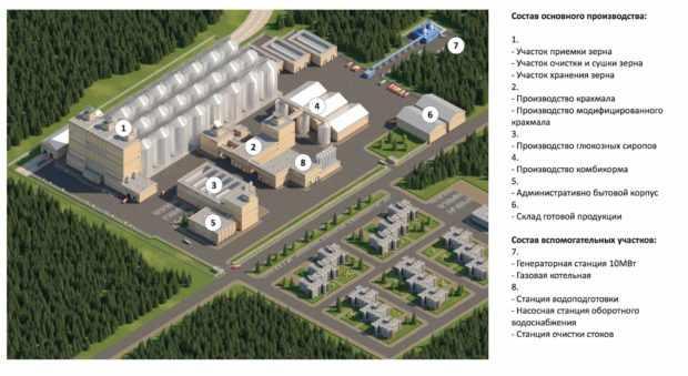 Проект завода по переработке зерна