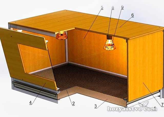 Конструкция самодельного брудера