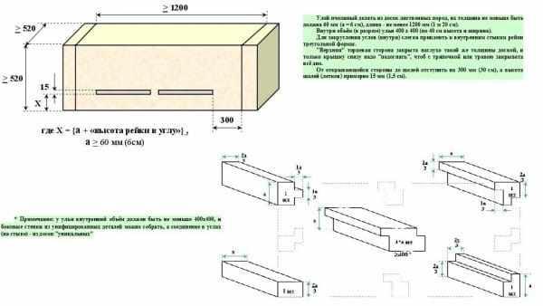 Изготовление колоды: размеры и чертежи